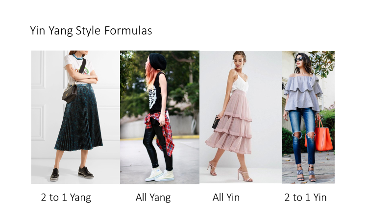 The New Lens to See Your Body and Define Your Style